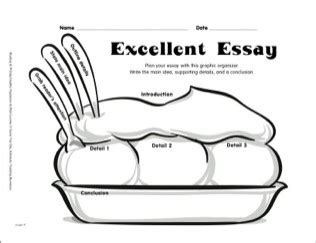 What are the 3 parts of a thesis statement